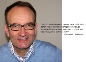 Klaus-Buhl Kolumnist Börse Online