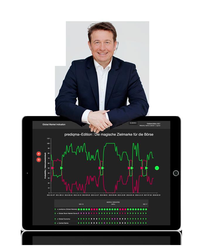 prediqma –Die TrendScoring Software mit klaren Ein und Ausstiegssignalen